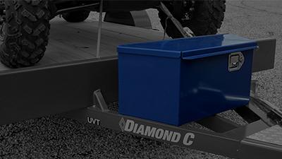 Utility Trailer Storage Box